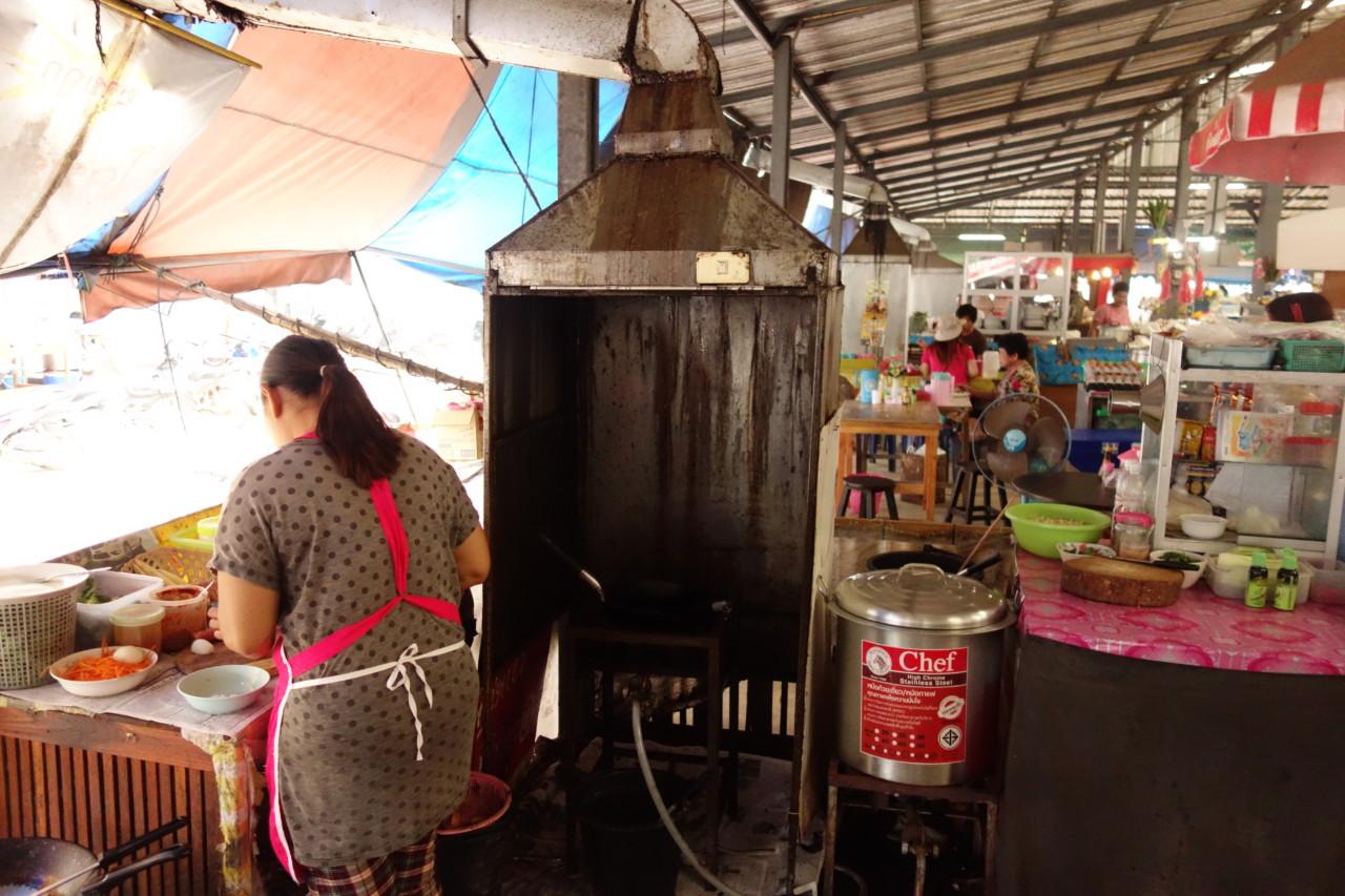 パーイのDay Market